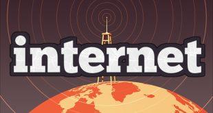 تاريخ الشبكه العنكبوتيه - الانترنت